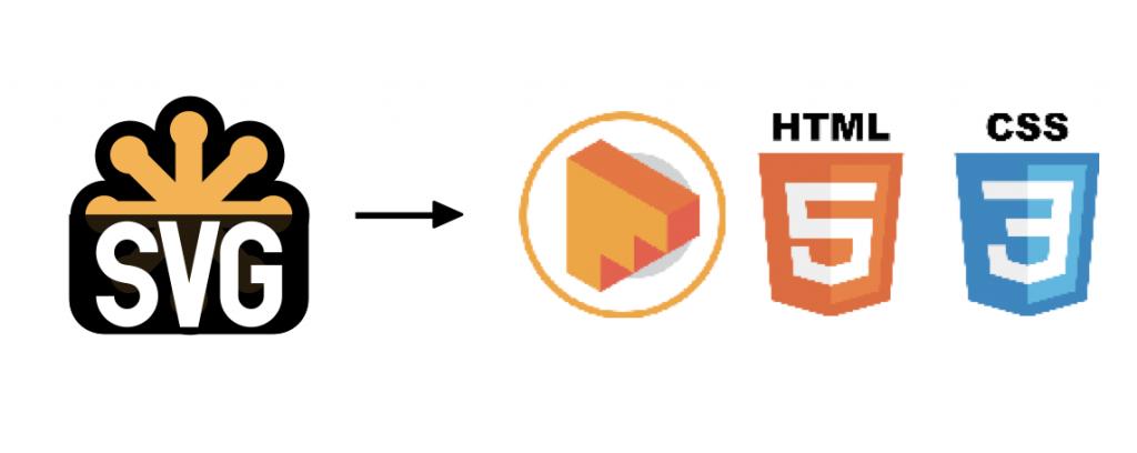 Devblog: From SVG browser to HTML browser - Ekioh